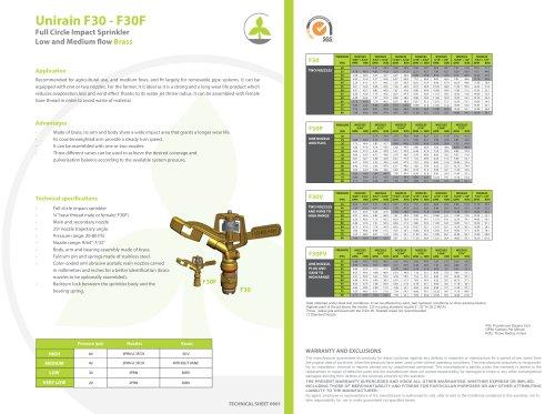 F30F Sprinkler Full-circle Brass 3/4