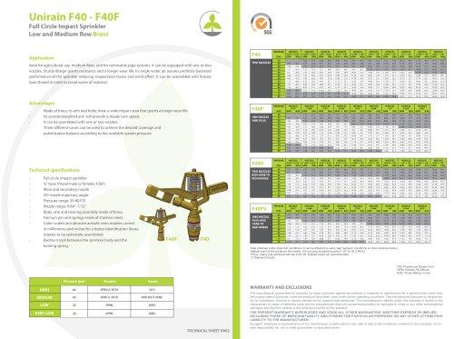 F40 Sprinkler Full-circle Brass 3/4
